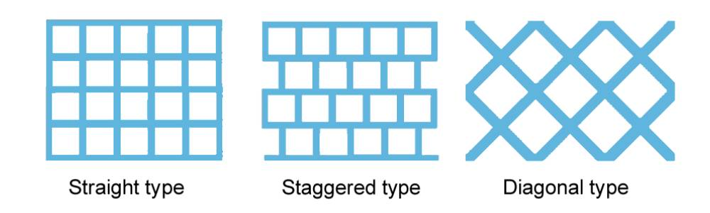 Three patterns of square hole perforated sheets